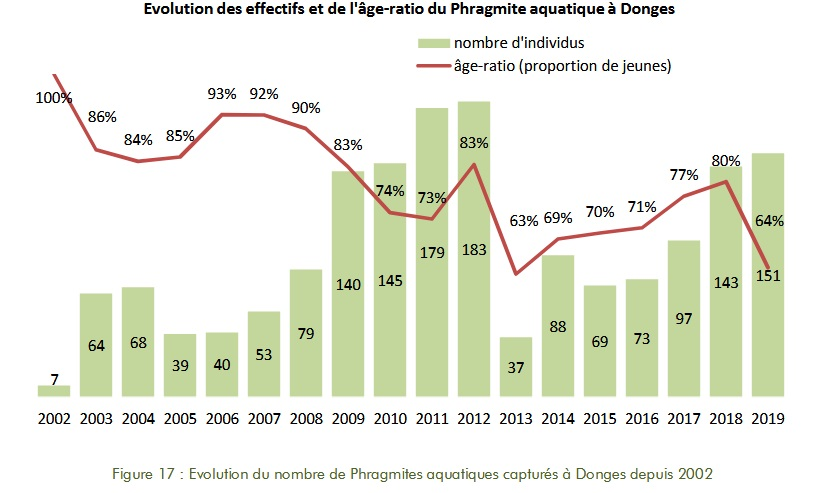 20200128_Imagen_fenologia_donges.jpg